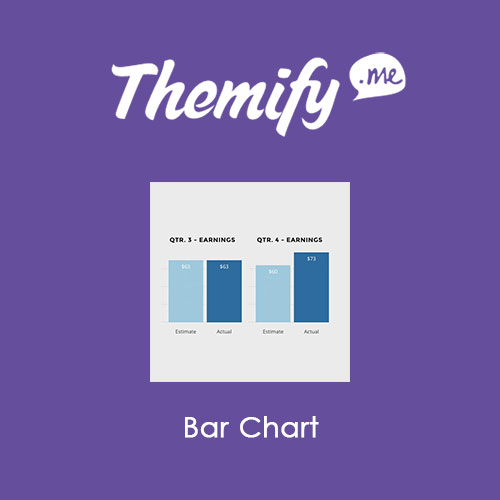 Themify Builder Bar Chart